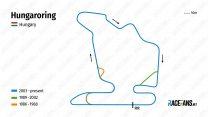 Changing tracks: Hungaroring