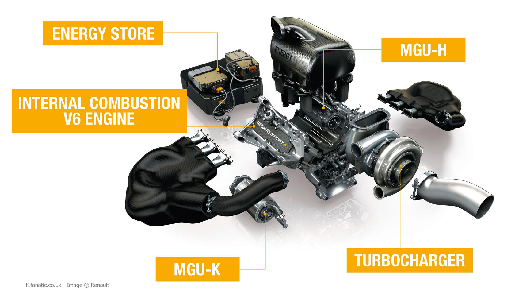 Renault Energy F1 components, 2014
