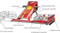 Ferrari nose, 2014