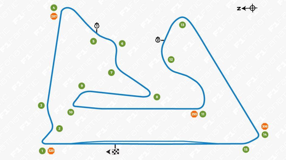 2017 Bahrain Grand Prix track preview
