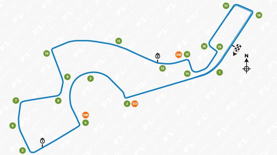 2017 Russian Grand Prix track preview