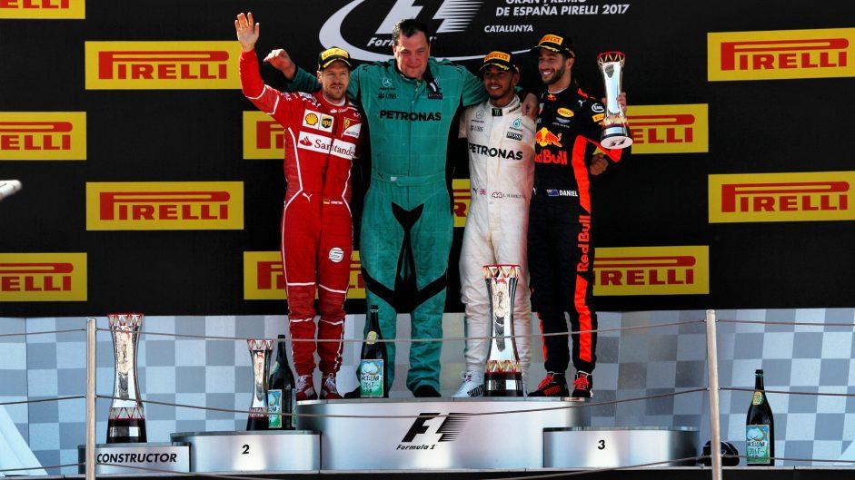 2017 Spanish Grand Prix Predictions Championship results