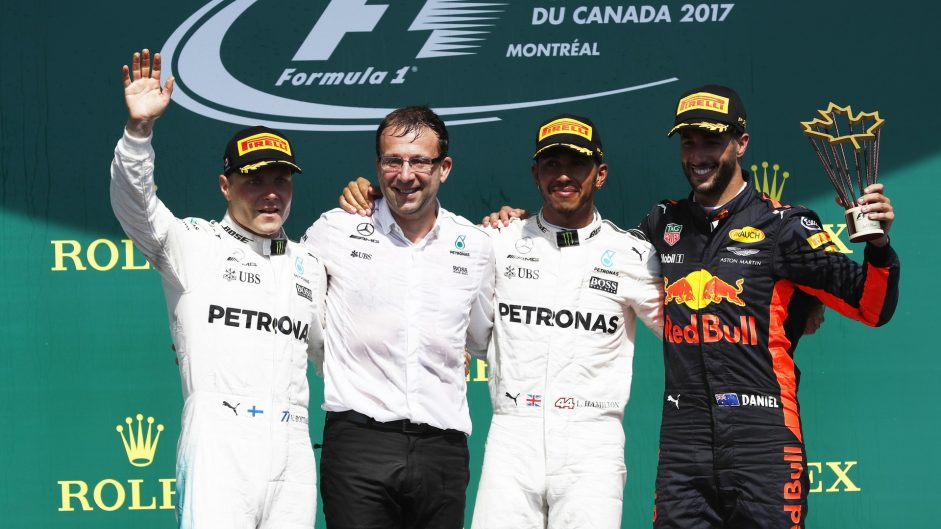 2017 Canadian Grand Prix Predictions Championship results