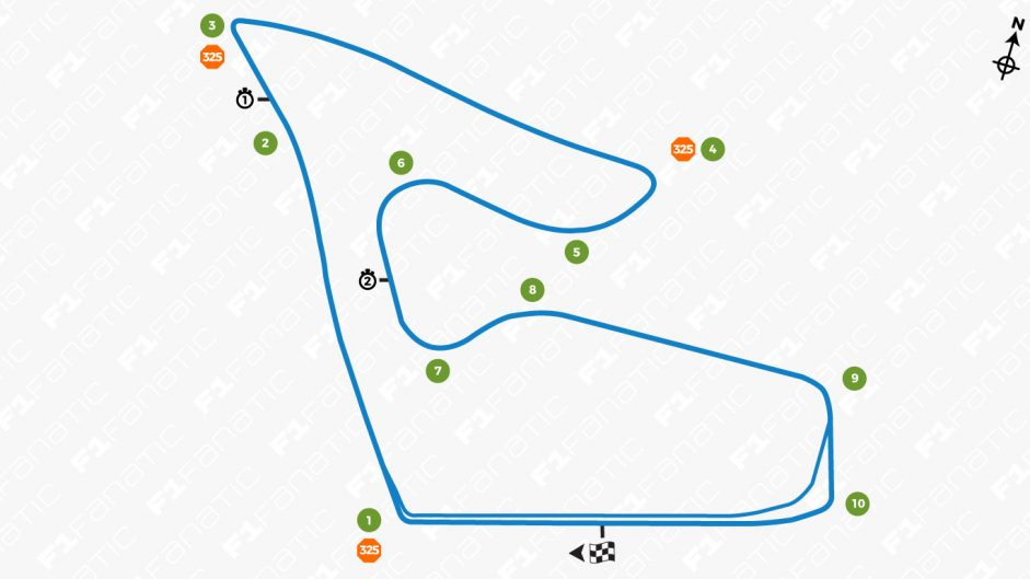 2017 Austrian Grand Prix track preview