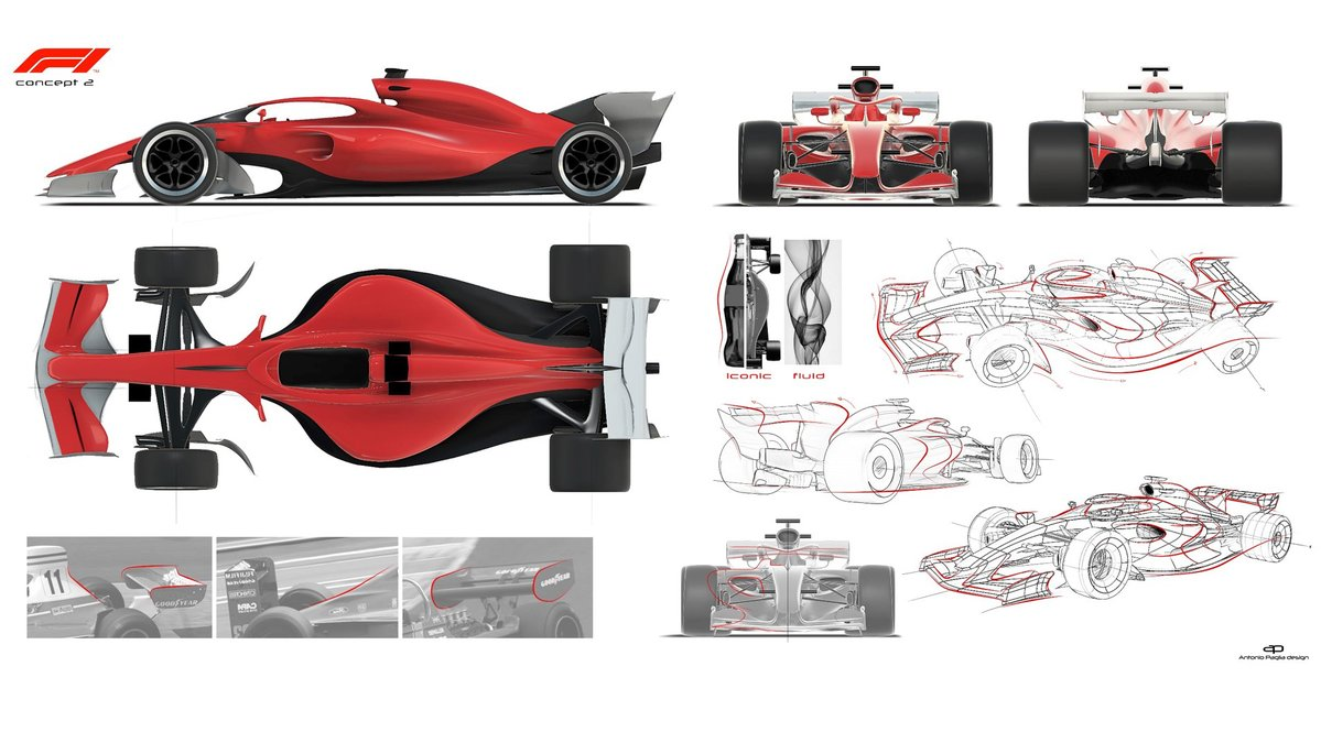 2021 F1 car concept two