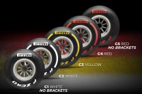 Five compounds, three colours: Pirelli explains tyre test labelling