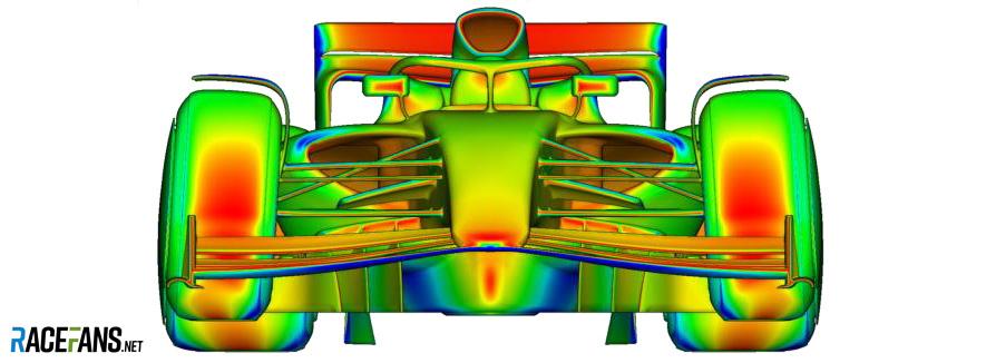 F1 2021 concept aerodynamics, front