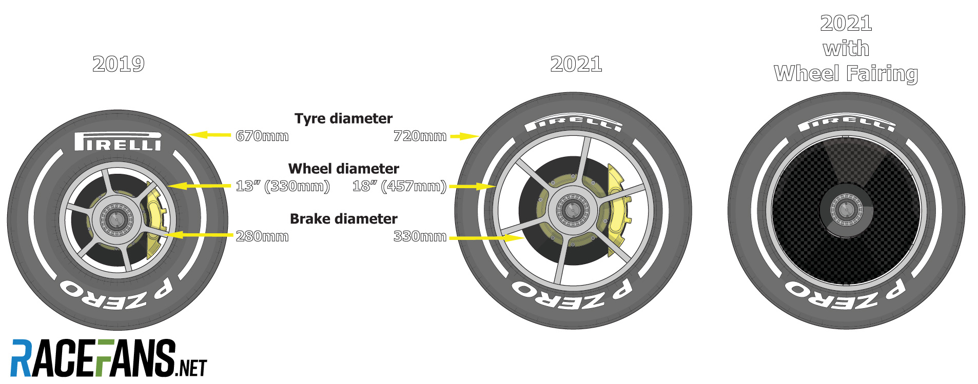 The impact of F1's standard brake system and wheels in 2021 | RaceFans