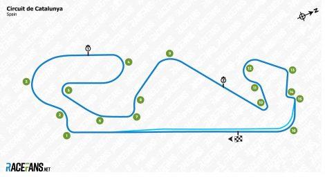 Circuit de Catalunya track map, 2019