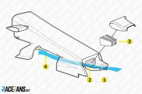 Analysis: What's going on up Red Bull's nose?