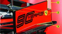 Analysis: How Ferrari has evolved its novel front wing