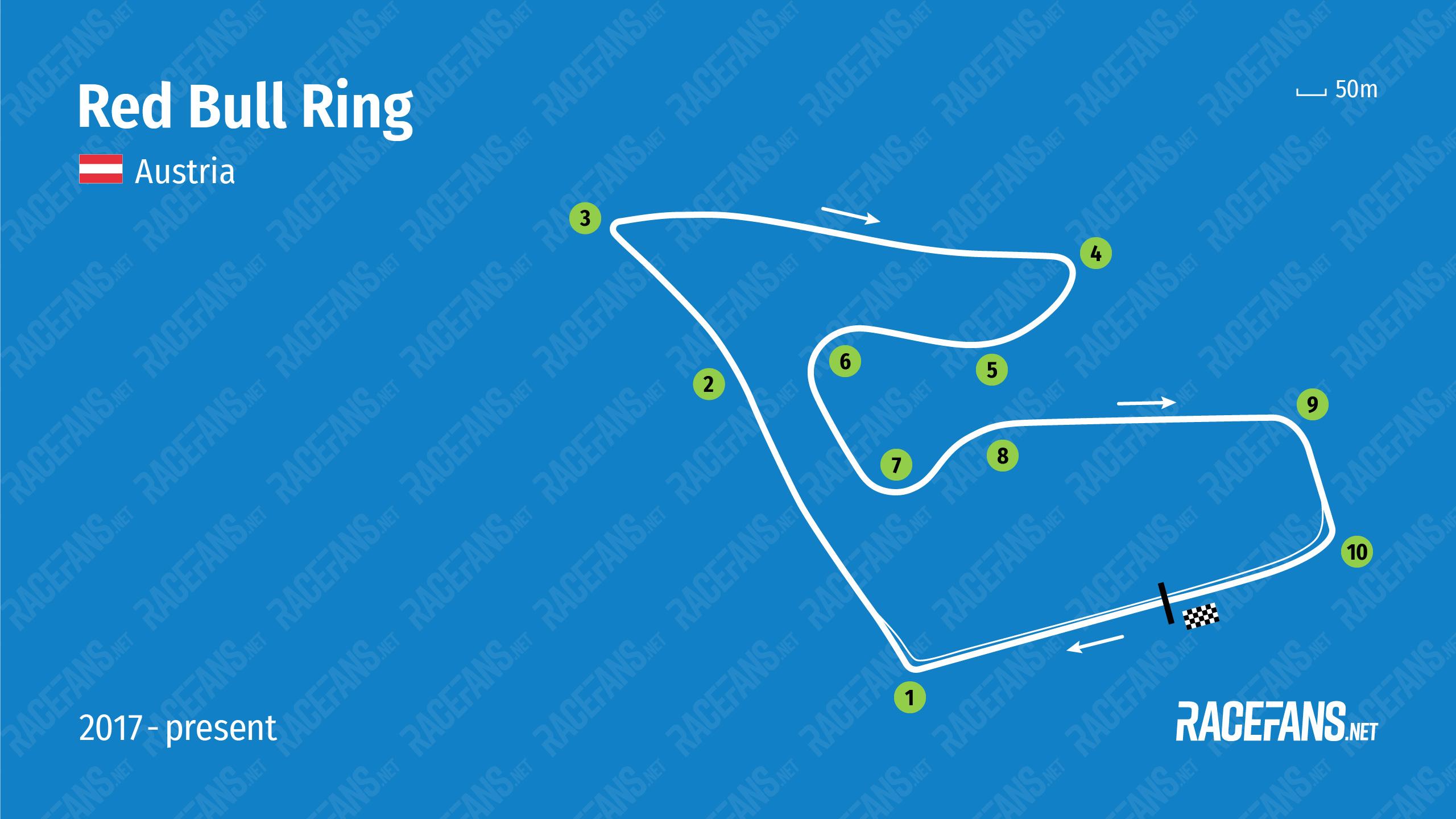 Red Bull Ring, 2020