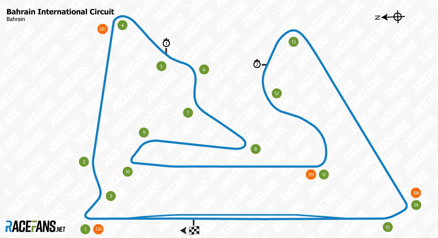Bahrain International Circuit, 2019