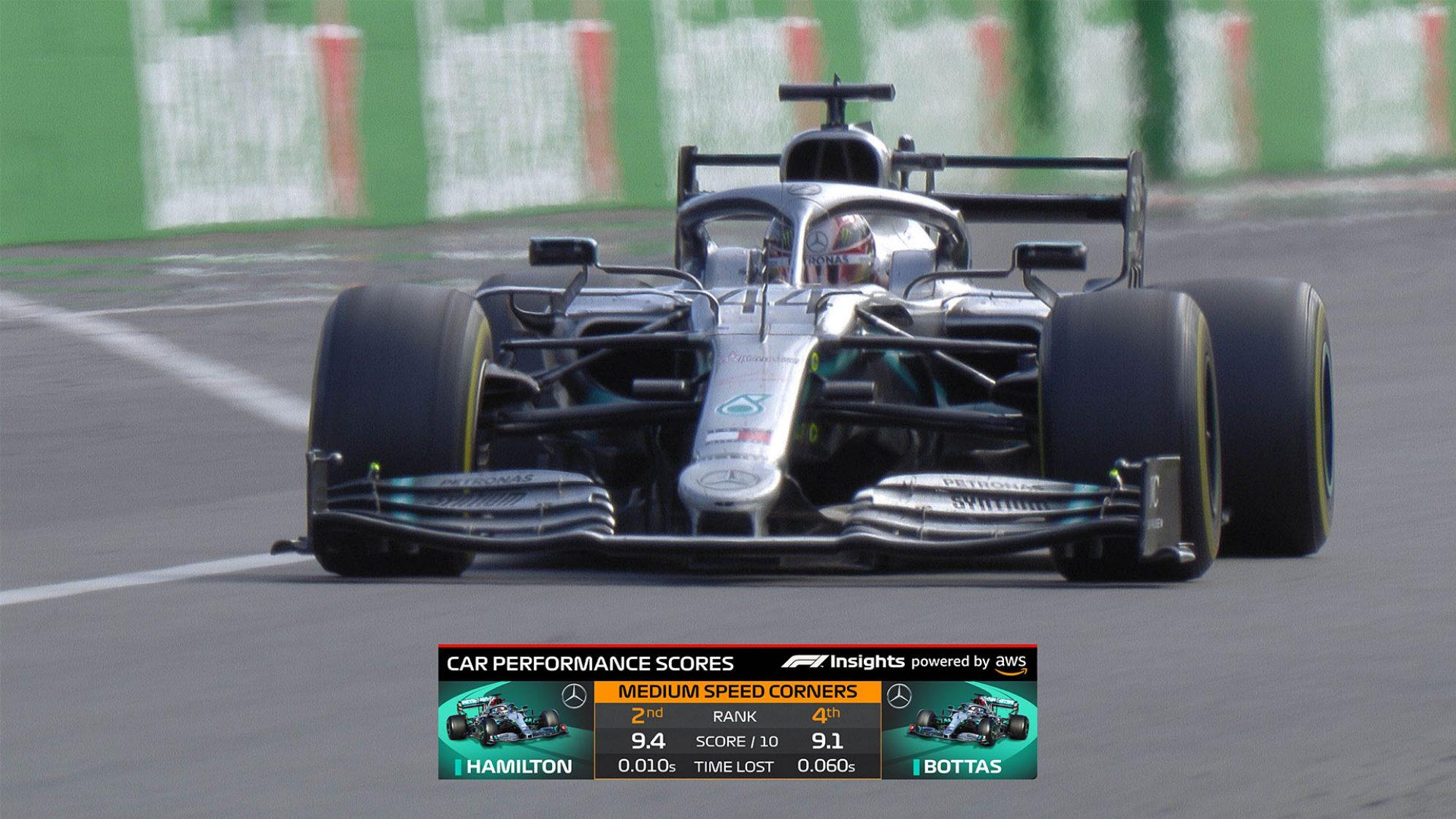 New F1 television graphics