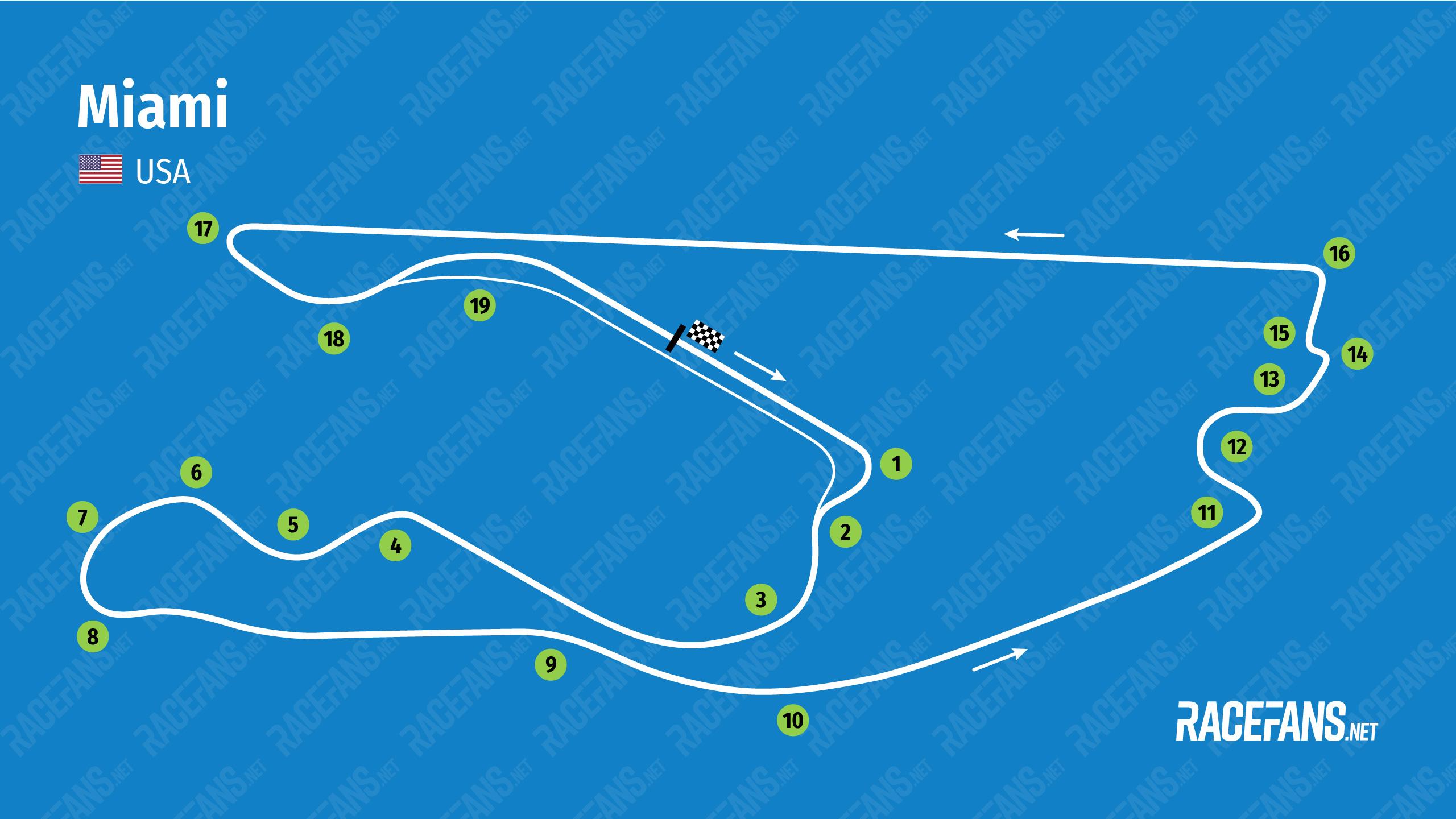 Miami Gardens grand prix circuit