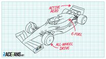 Revealed: Radical changes on the drawing board for F1's next rules revolution in 2025
